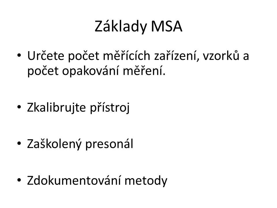 Základy MSA Určete počet měřících zařízení, vzorků a počet opakování měření. Zkalibrujte přístroj.