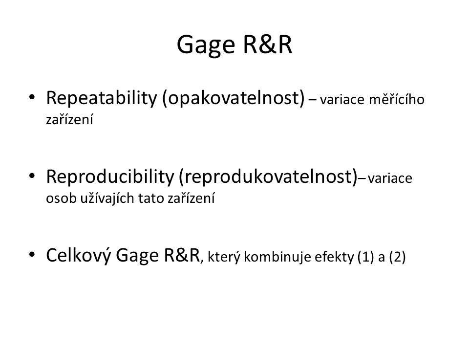 Gage R&R Repeatability (opakovatelnost) – variace měřícího zařízení