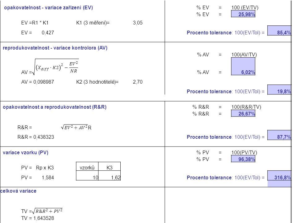 opakovatelnost - variace zařízení (EV)