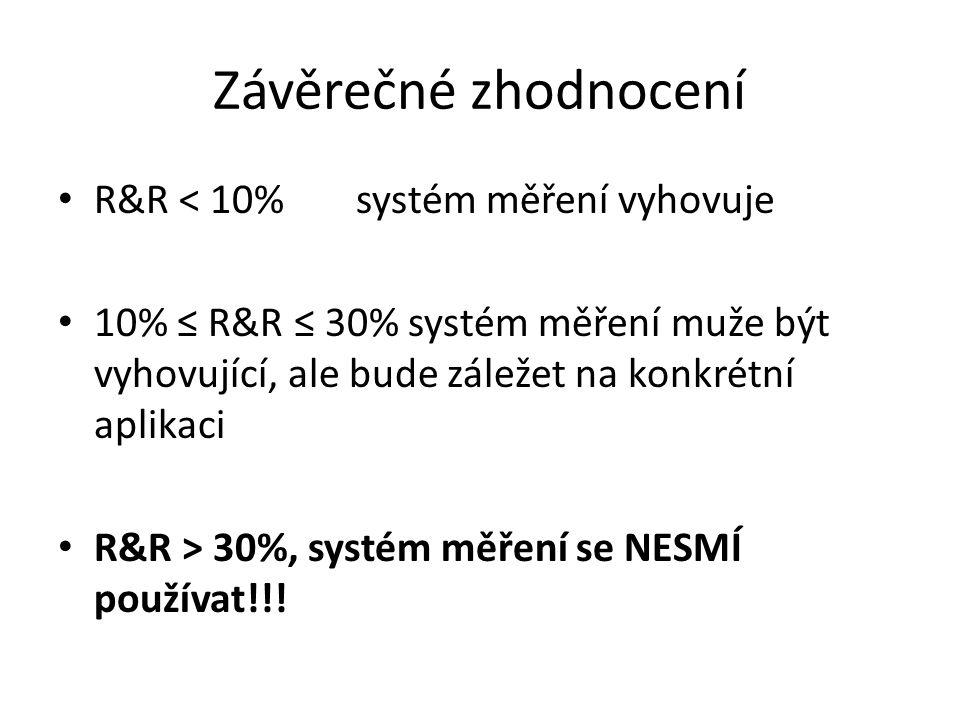 Závěrečné zhodnocení R&R < 10% systém měření vyhovuje