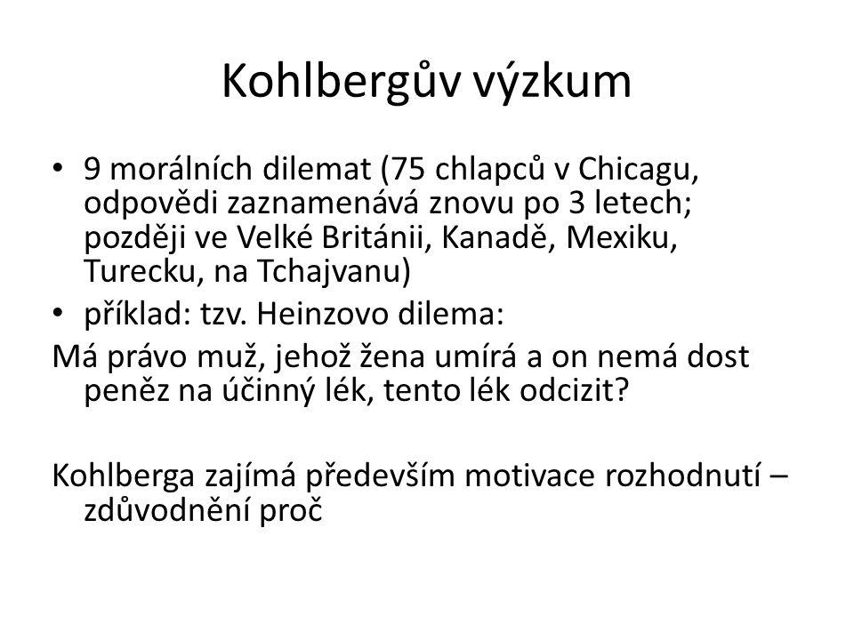 Kohlbergův výzkum