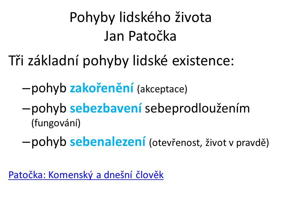 Pohyby lidského života Jan Patočka