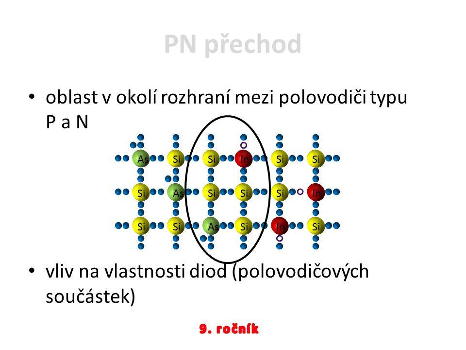 PN přechod oblast v okolí rozhraní mezi polovodiči typu P a N