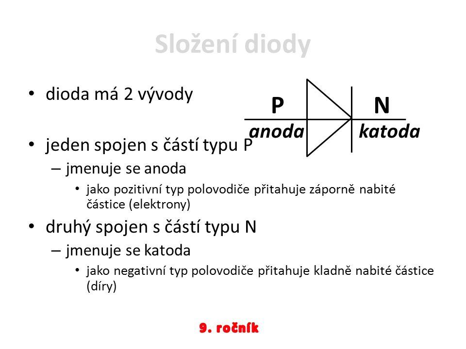 Složení diody P N anoda katoda dioda má 2 vývody