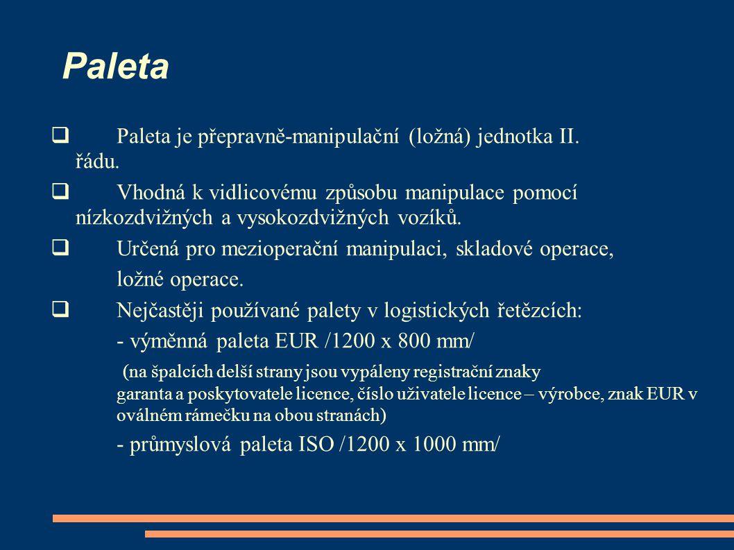 Paleta Paleta je přepravně-manipulační (ložná) jednotka II. řádu.