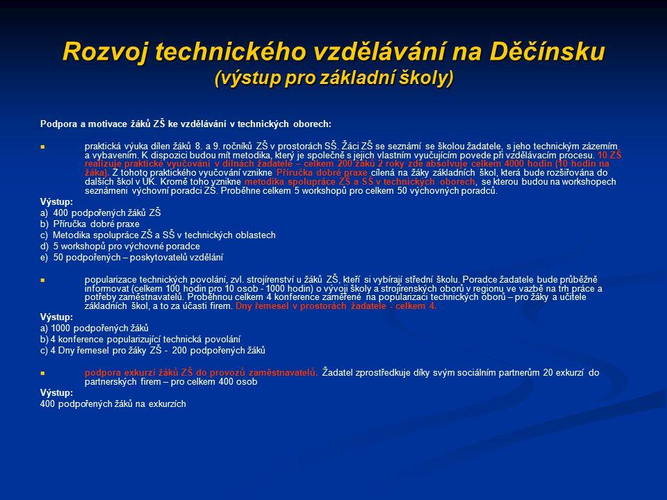 Rozvoj technického vzdělávání na Děčínsku (výstup pro základní školy)