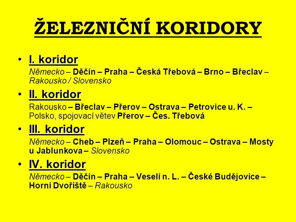 ŽELEZNIČNÍ KORIDORY I. koridor II. koridor III. koridor IV. koridor