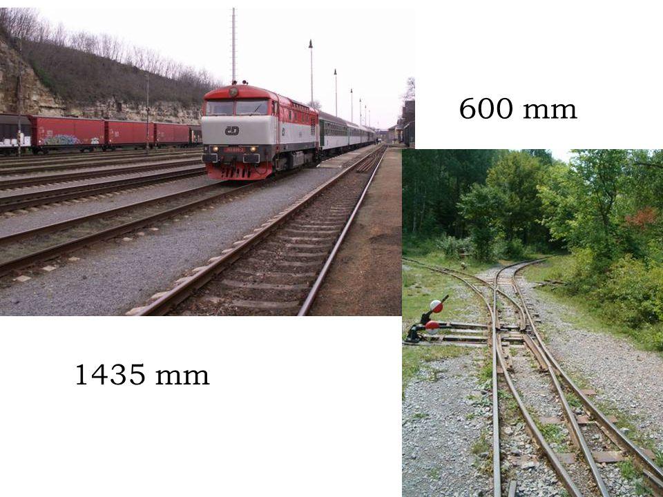 600 mm 1435 mm