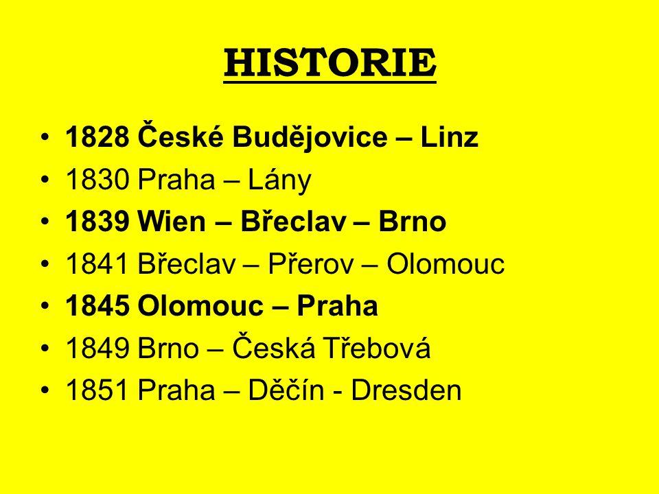 HISTORIE 1828 České Budějovice – Linz 1830 Praha – Lány