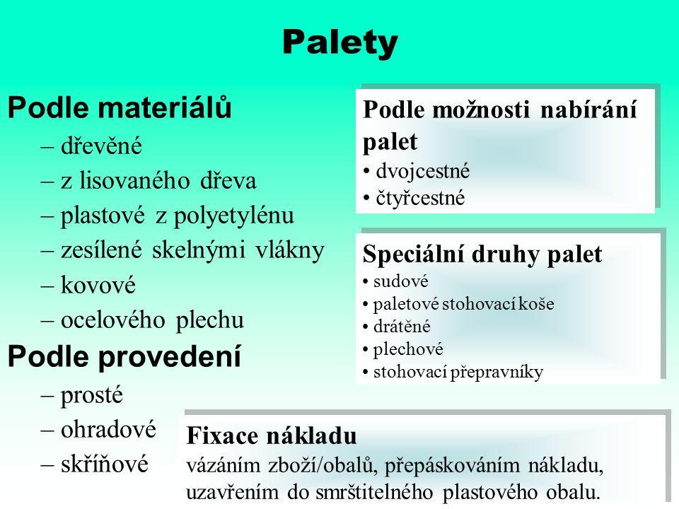 Palety Podle materiálů Podle provedení Podle možnosti nabírání palet