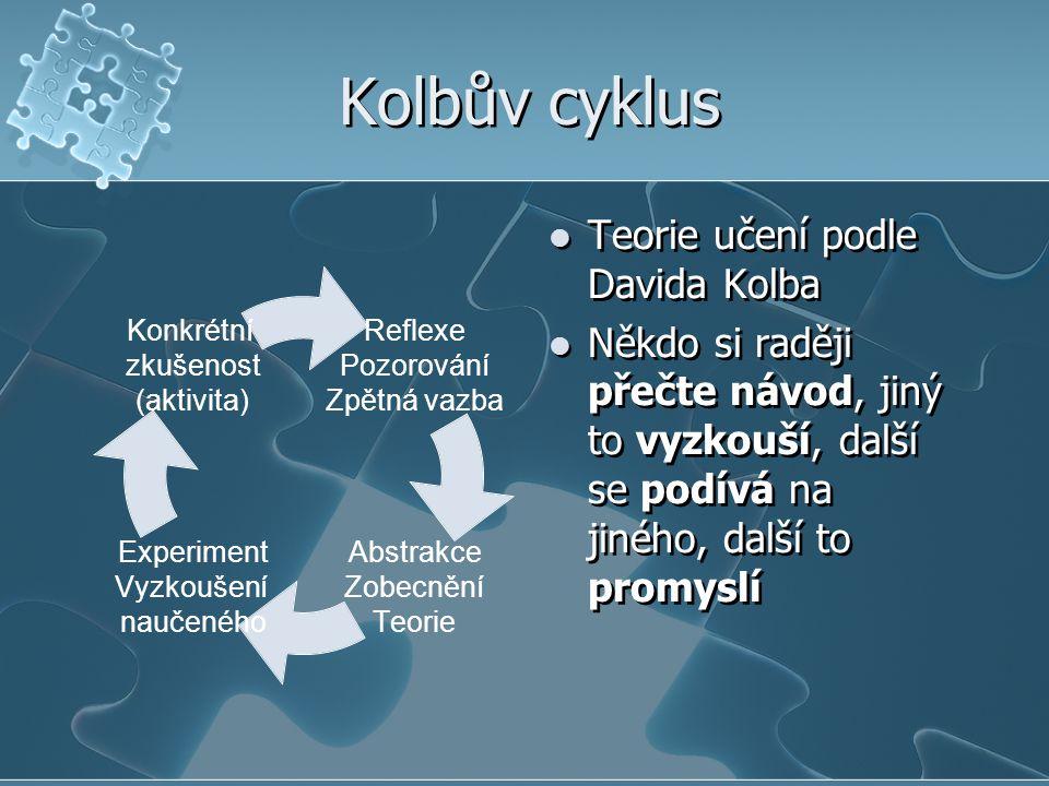 Kolbův cyklus Teorie učení podle Davida Kolba