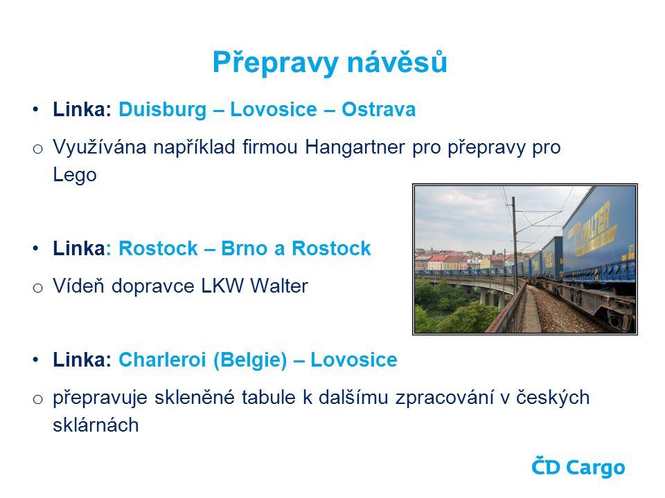 Přepravy návěsů Linka: Duisburg – Lovosice – Ostrava