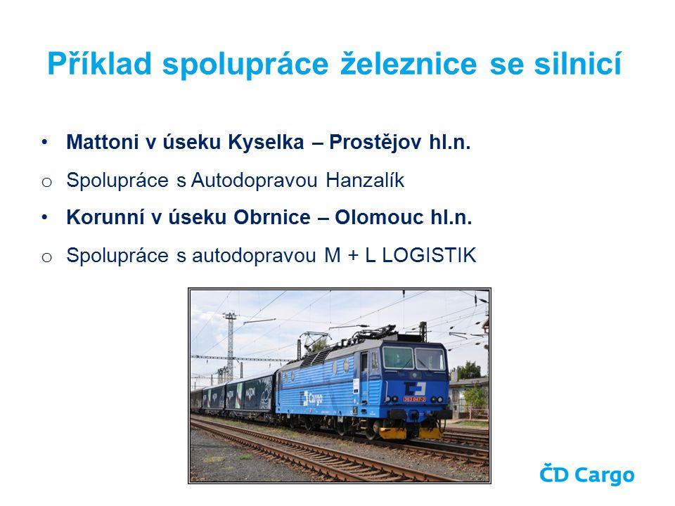 Příklad spolupráce železnice se silnicí