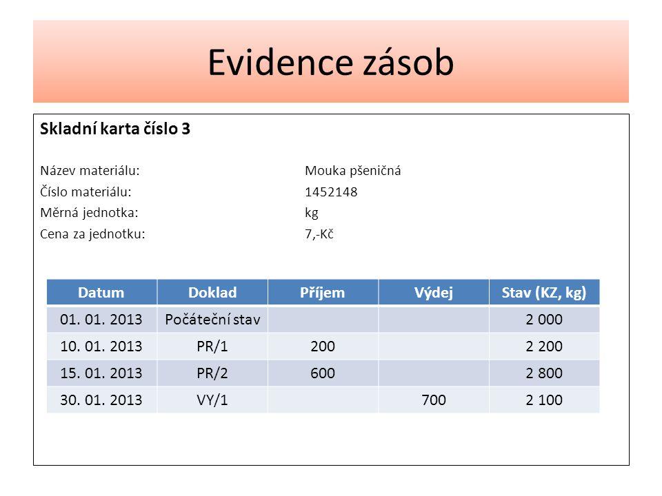 Evidence zásob Skladní karta číslo 3 Datum Doklad Příjem Výdej