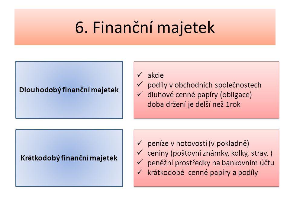 Dlouhodobý finanční majetek Krátkodobý finanční majetek