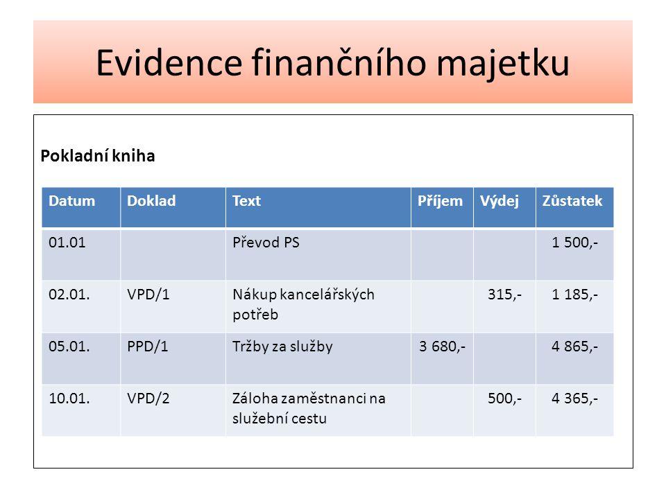 Evidence finančního majetku