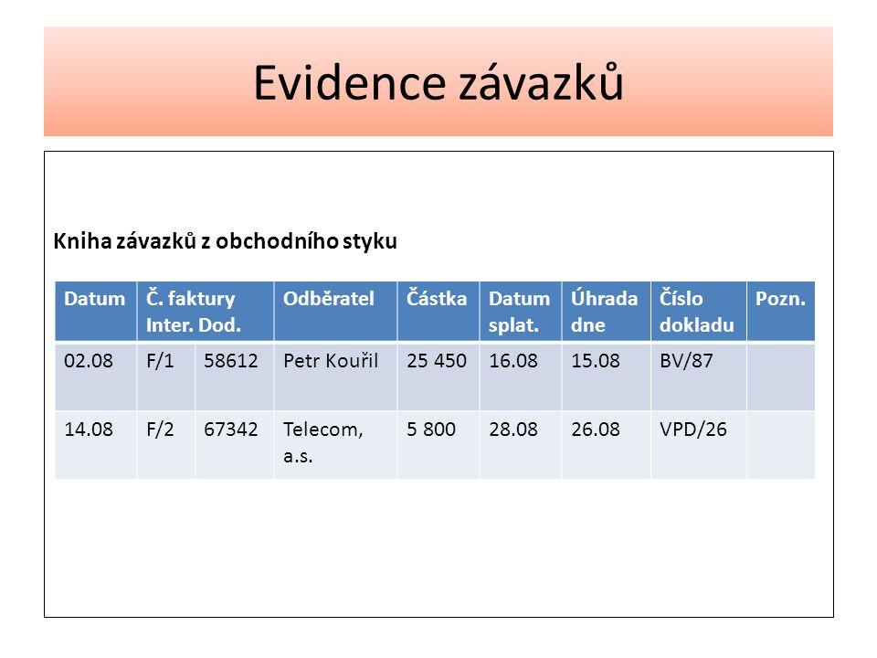 Evidence závazků Kniha závazků z obchodního styku Datum Č. faktury
