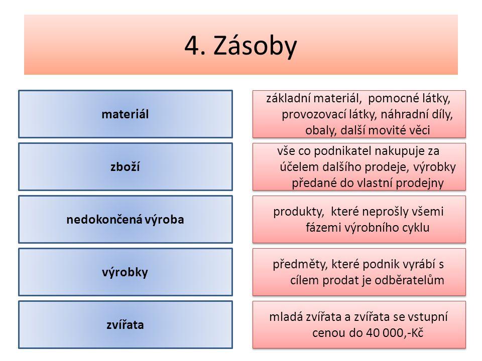 4. Zásoby materiál. základní materiál, pomocné látky, provozovací látky, náhradní díly, obaly, další movité věci.