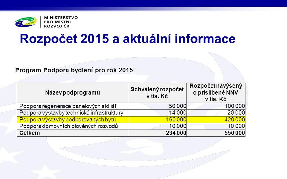 Rozpočet 2015 a aktuální informace