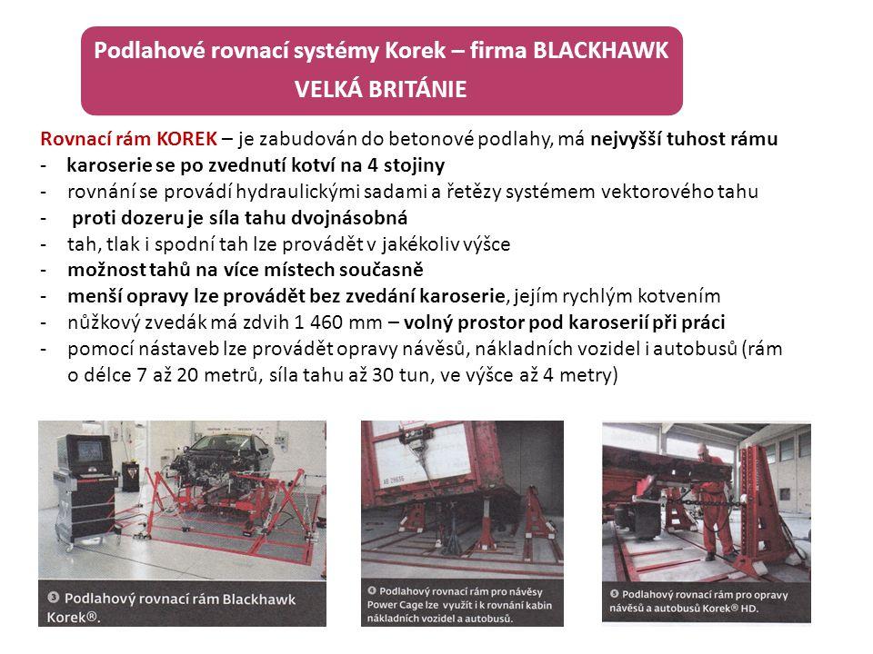 Podlahové rovnací systémy Korek – firma BLACKHAWK