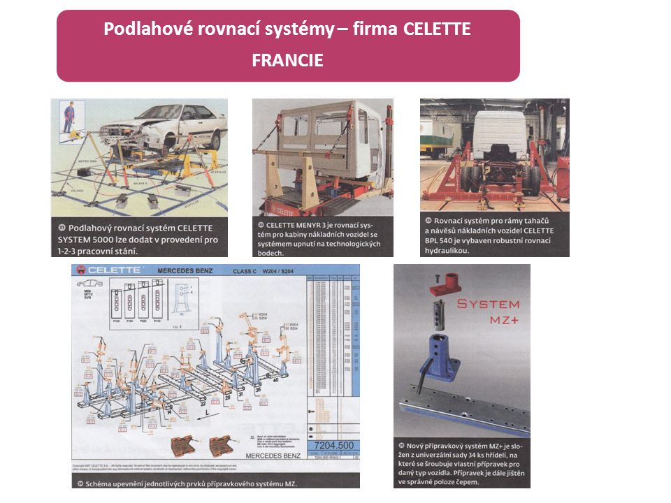 Podlahové rovnací systémy – firma CELETTE
