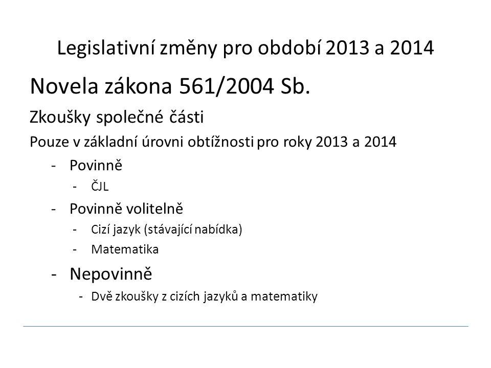 Legislativní změny pro období 2013 a 2014