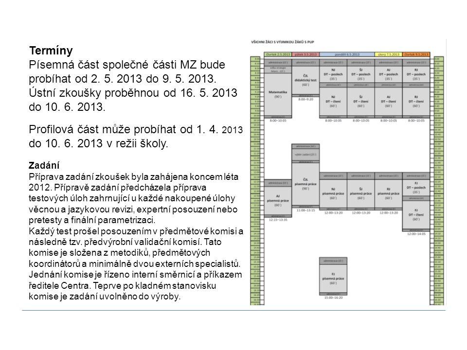 Termíny Písemná část společné části MZ bude probíhat od 2. 5. 2013 do 9. 5. 2013. Ústní zkoušky proběhnou od 16. 5. 2013 do 10. 6. 2013.