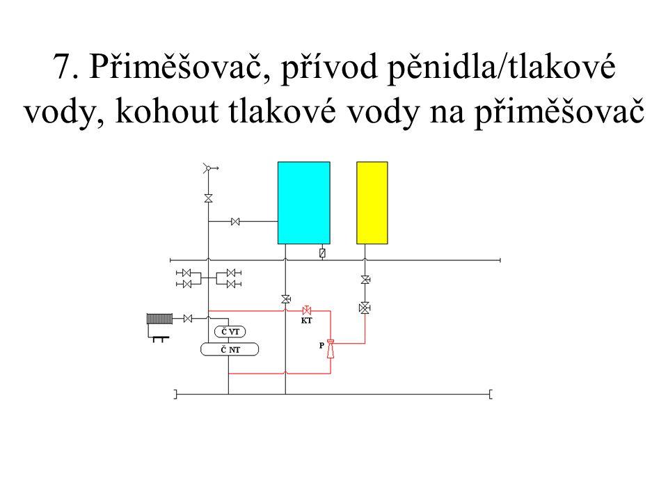 7. Přiměšovač, přívod pěnidla/tlakové vody, kohout tlakové vody na přiměšovač