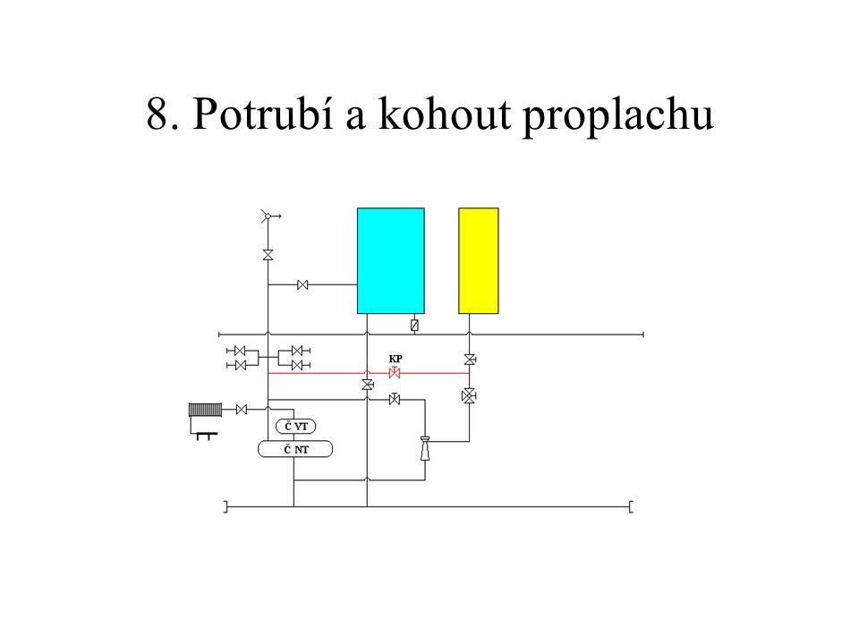8. Potrubí a kohout proplachu