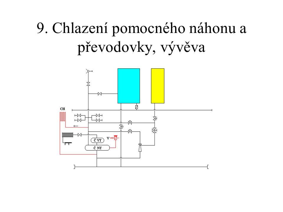 9. Chlazení pomocného náhonu a převodovky, vývěva