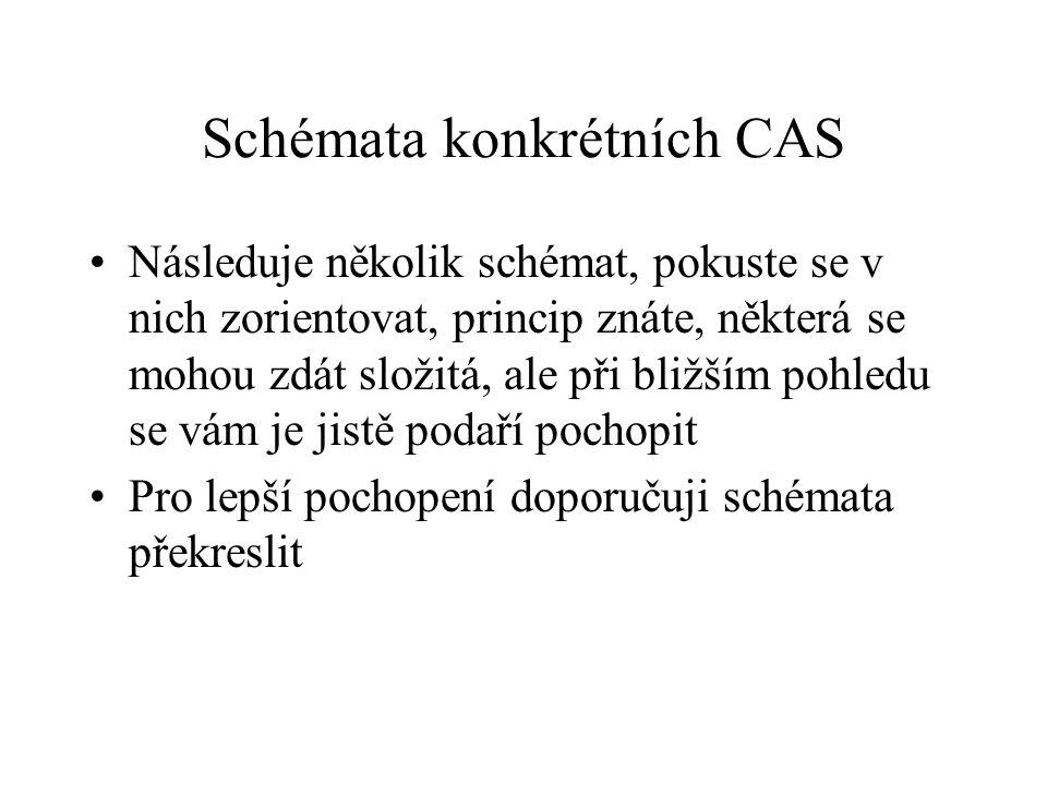 Schémata konkrétních CAS