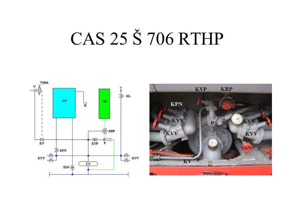CAS 25 Š 706 RTHP