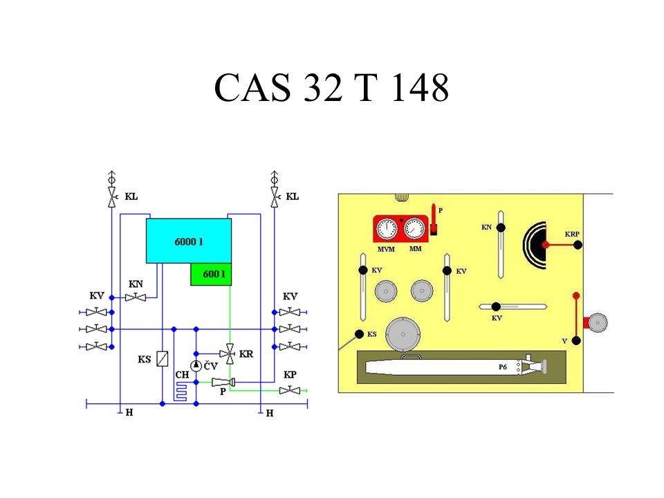 CAS 32 T 148