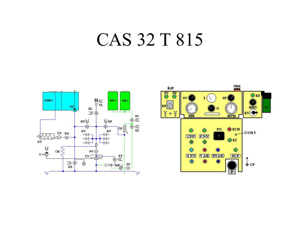 CAS 32 T 815