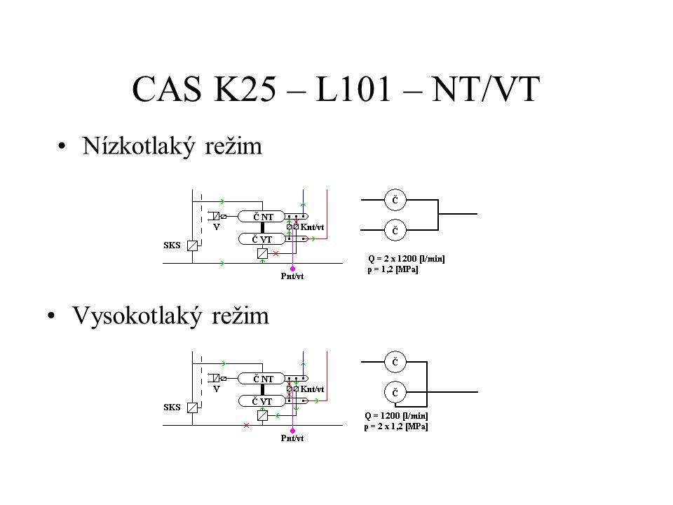 CAS K25 – L101 – NT/VT Nízkotlaký režim Vysokotlaký režim