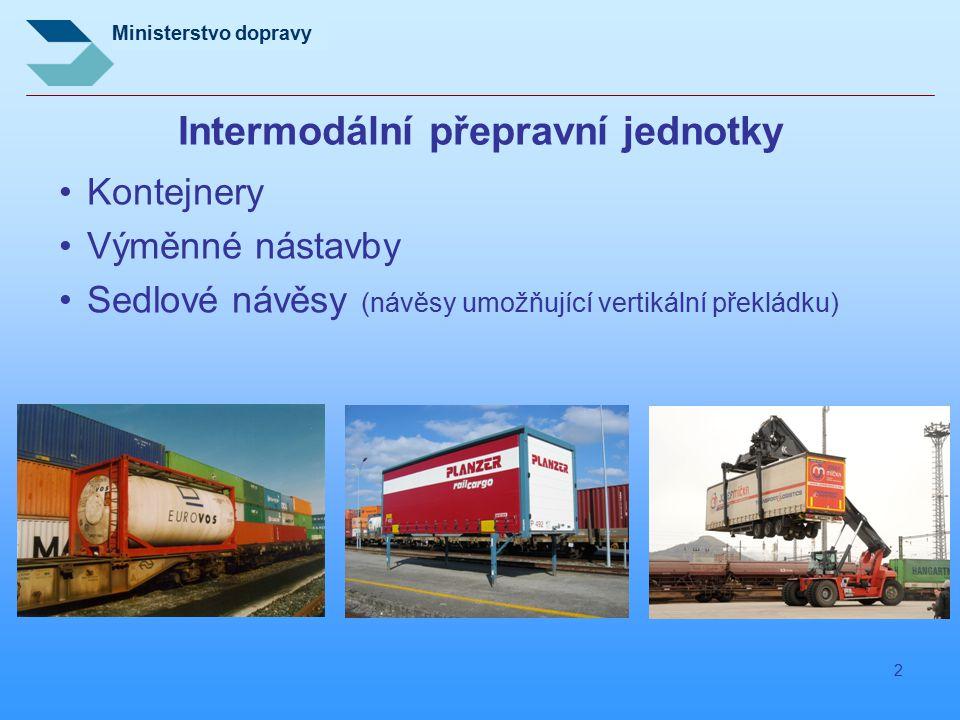 Intermodální přepravní jednotky