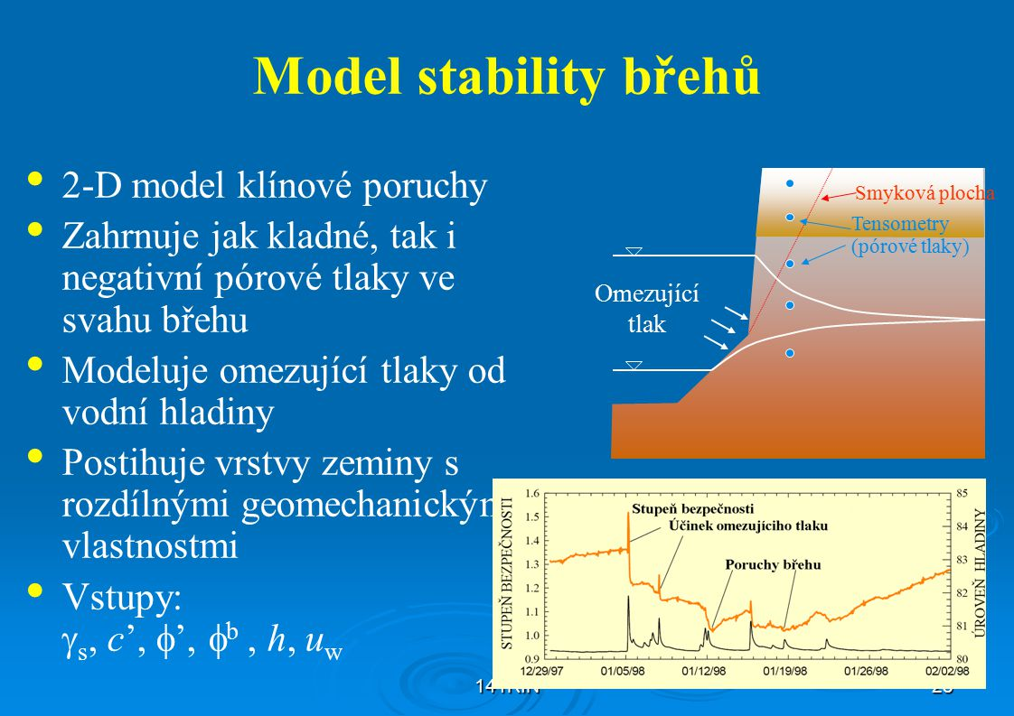 Model stability břehů 2-D model klínové poruchy