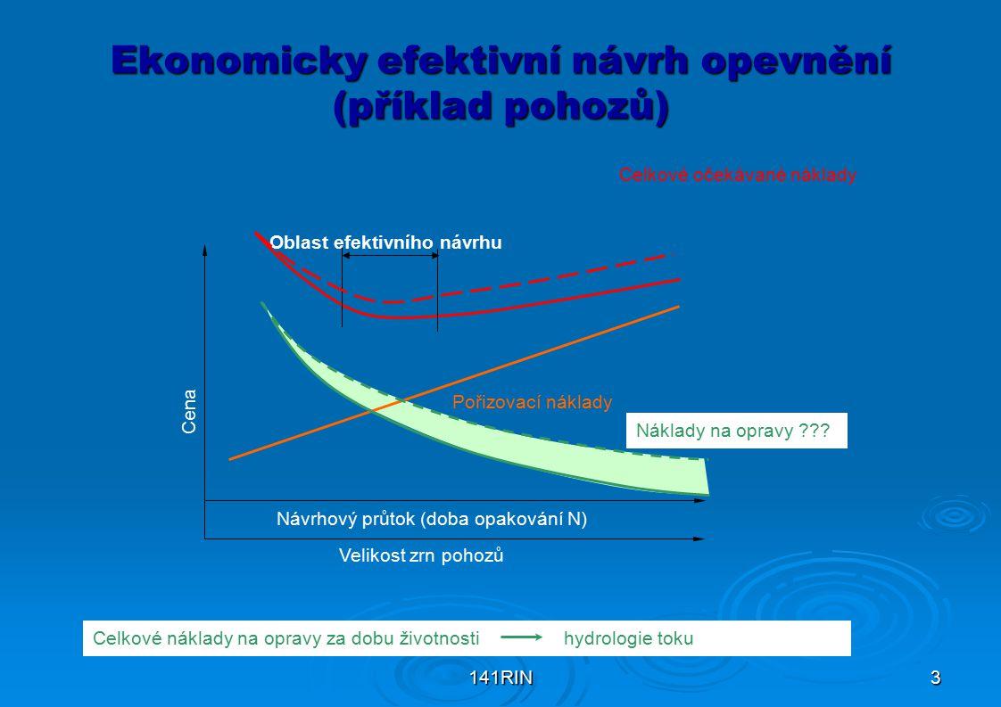 Ekonomicky efektivní návrh opevnění (příklad pohozů)