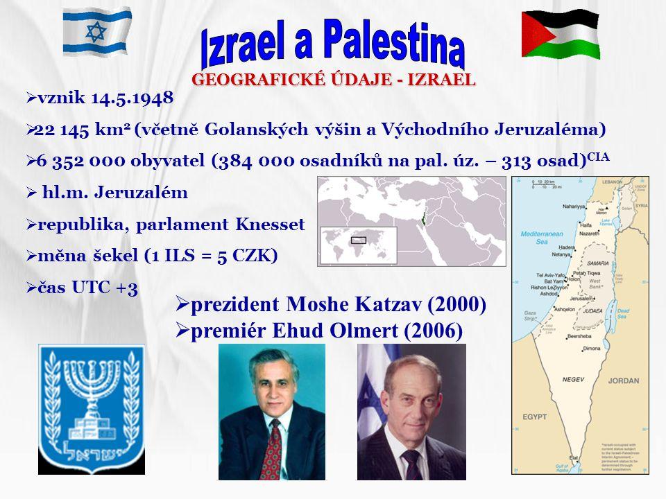 GEOGRAFICKÉ ÚDAJE - IZRAEL