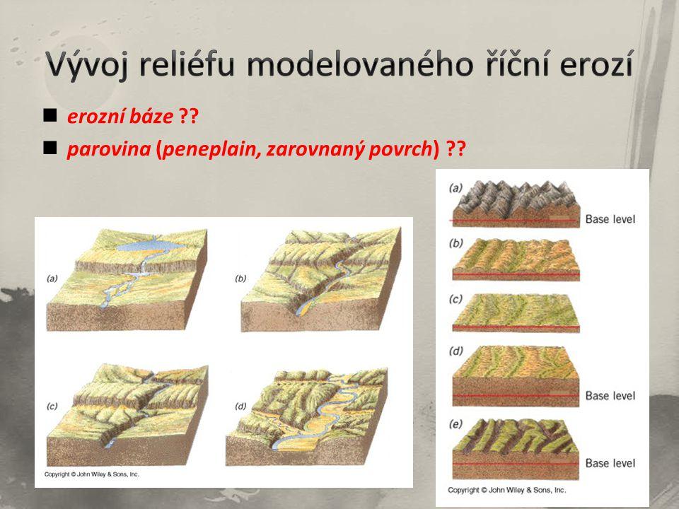 Vývoj reliéfu modelovaného říční erozí