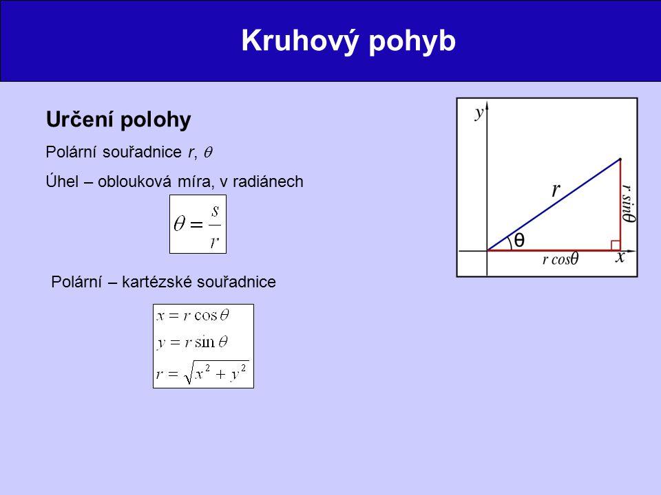 Kruhový pohyb Určení polohy Polární souřadnice r, 