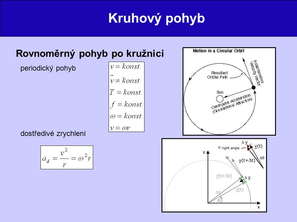 Kruhový pohyb Rovnoměrný pohyb po kružnici periodický pohyb