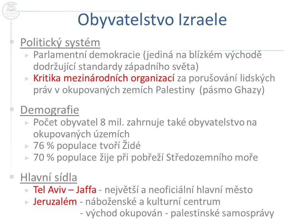 Obyvatelstvo Izraele Politický systém Demografie Hlavní sídla