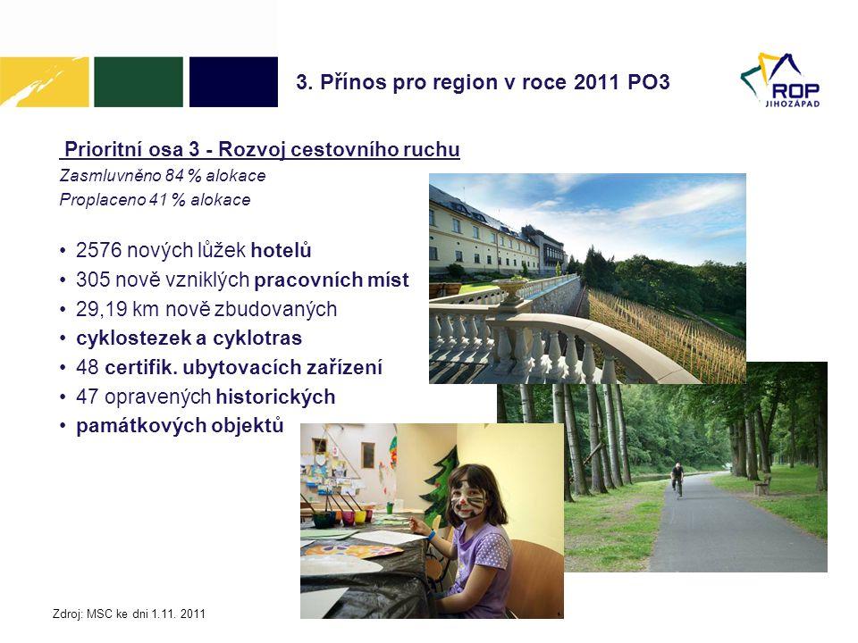 3. Přínos pro region v roce 2011 PO3