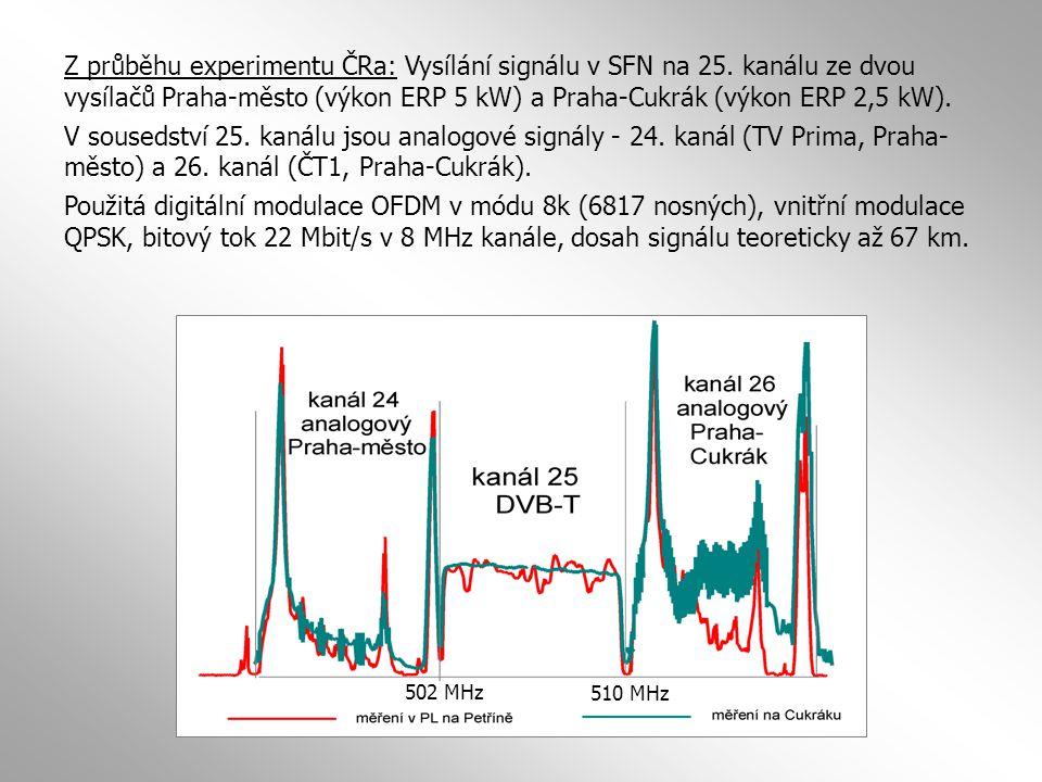 Z průběhu experimentu ČRa: Vysílání signálu v SFN na 25