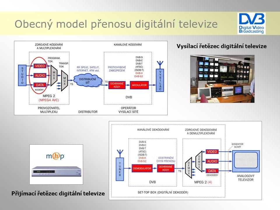 Obecný model přenosu digitální televize