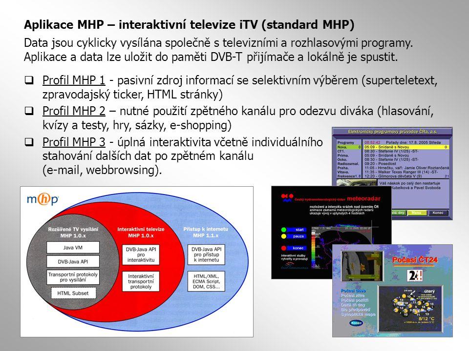 Aplikace MHP – interaktivní televize iTV (standard MHP)