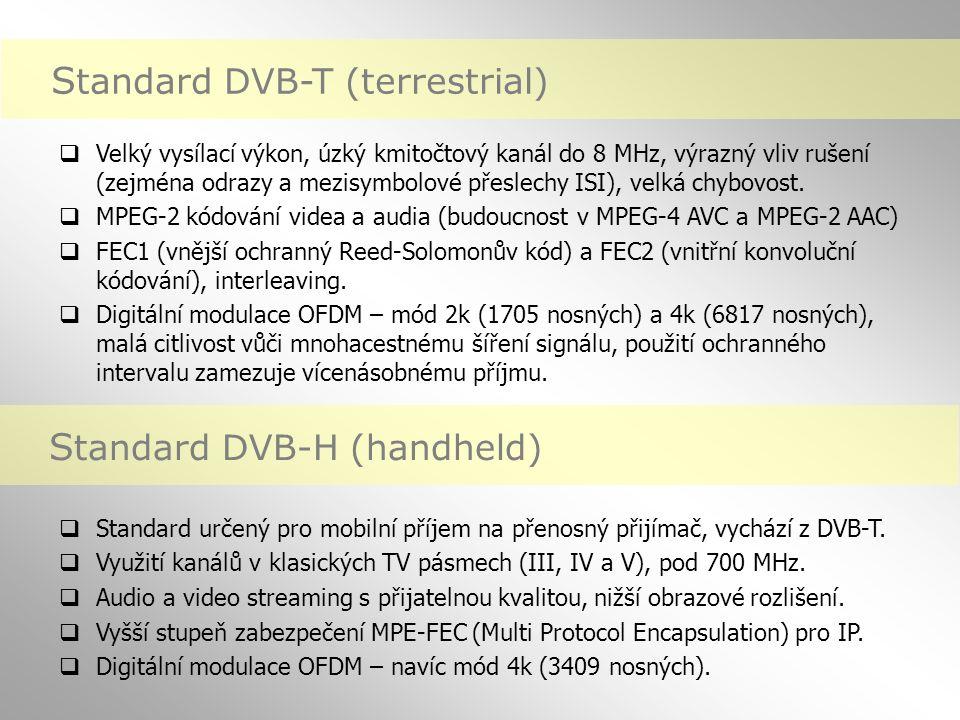 Standard DVB-T (terrestrial)
