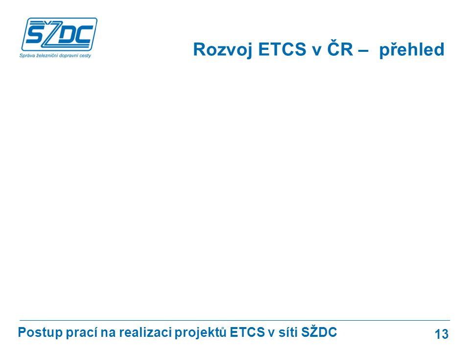 Rozvoj ETCS v ČR – přehled