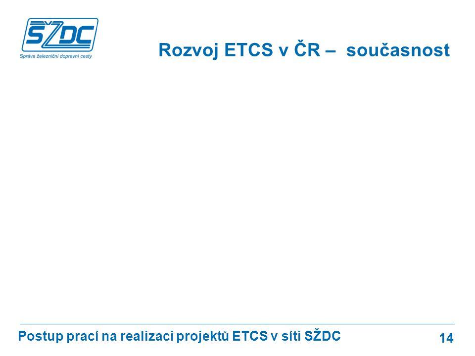 Rozvoj ETCS v ČR – současnost